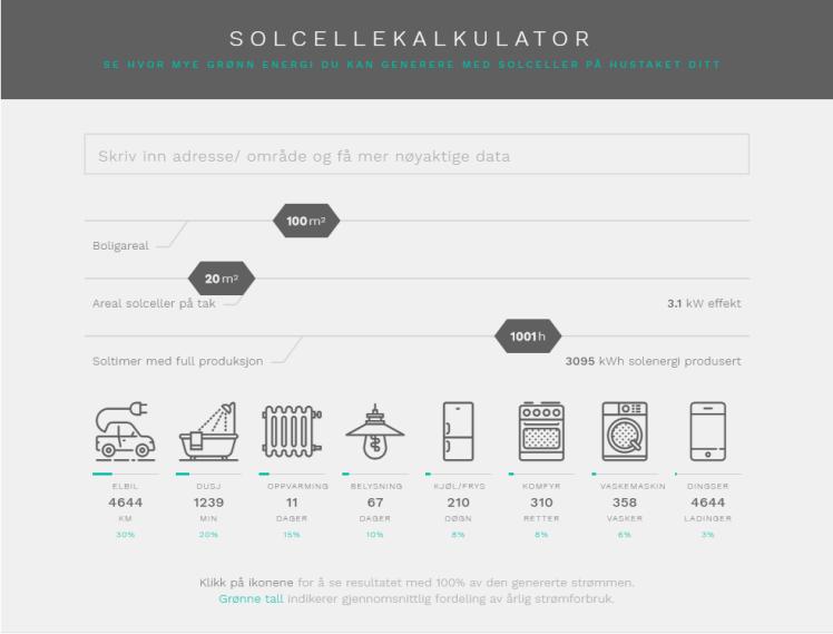 solcellekalkulator_fvn